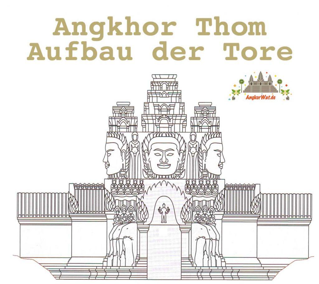 Der Aufbau der Tore von Angkor Thom
